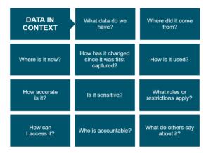 strategic metadata management can answer questions about enterprise data