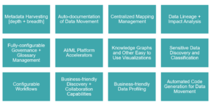 Capabilities to assess when evaluating a metadata management solution